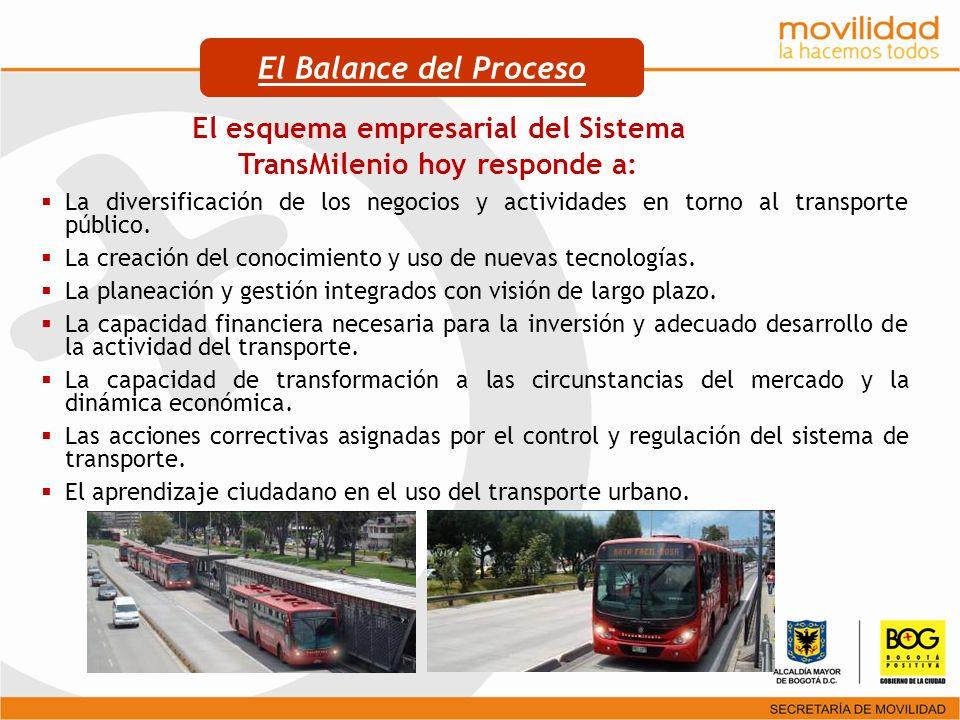 El esquema empresarial del Sistema TransMilenio hoy responde a: