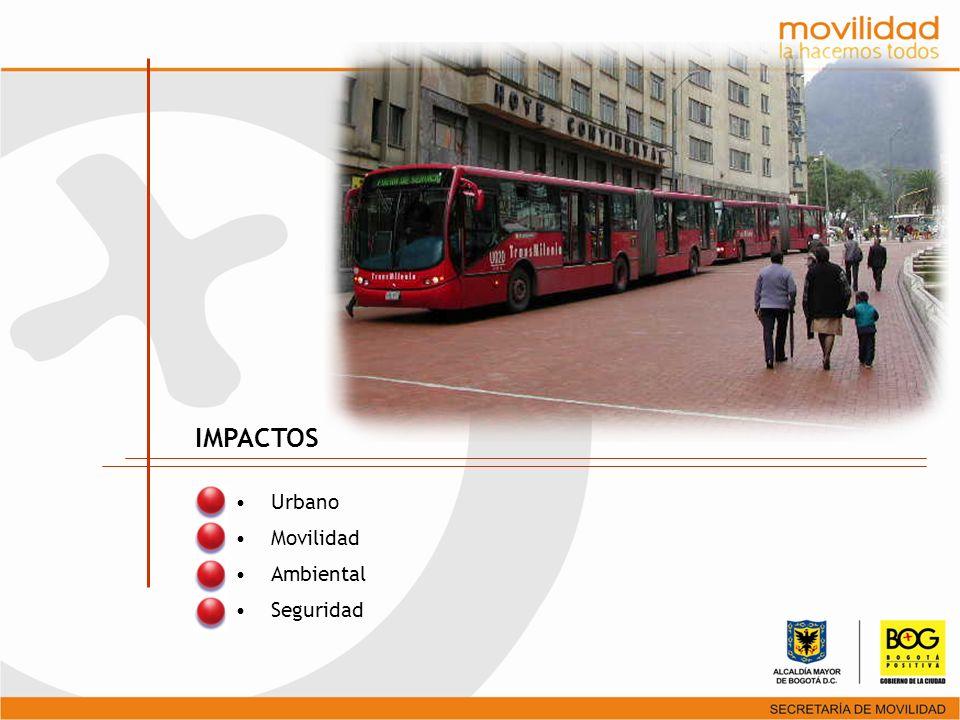 IMPACTOS Urbano Movilidad Ambiental Seguridad