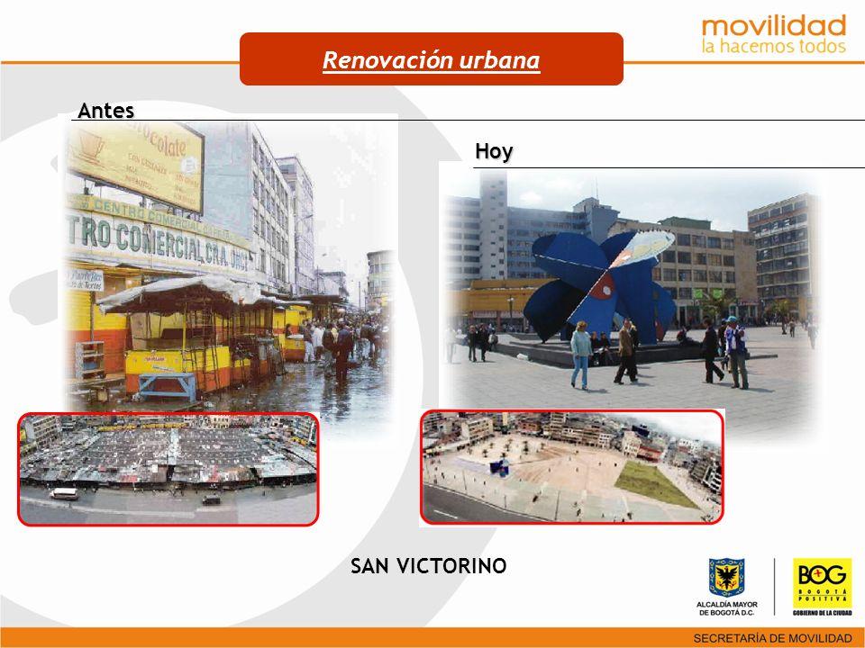 Renovación urbana Antes Hoy SAN VICTORINO
