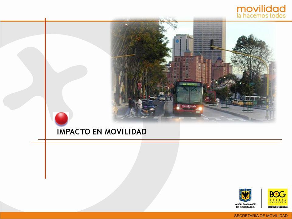 IMPACTO EN MOVILIDAD