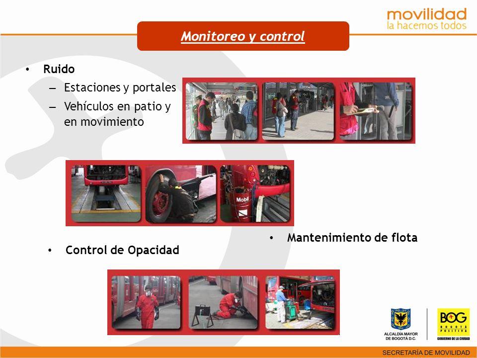 Monitoreo y control Ruido Estaciones y portales