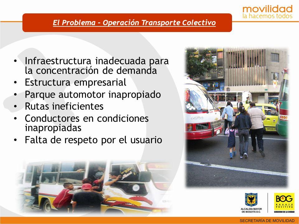 El Problema - Operación Transporte Colectivo