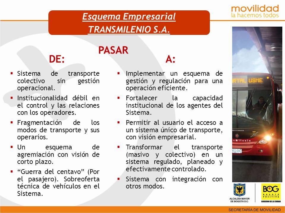 PASAR DE: A: Esquema Empresarial TRANSMILENIO S.A.
