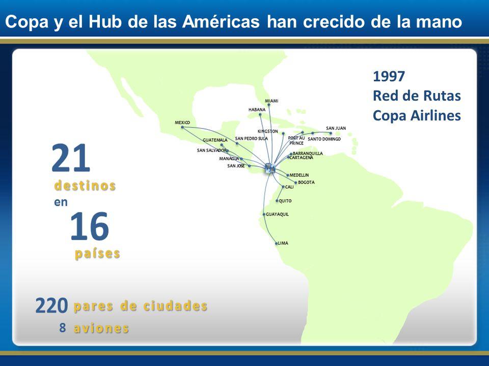 Copa y el Hub de las Américas han crecido de la mano