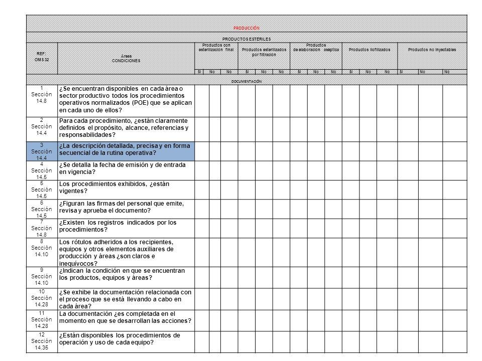 ¿Se detalla la fecha de emisión y de entrada en vigencia