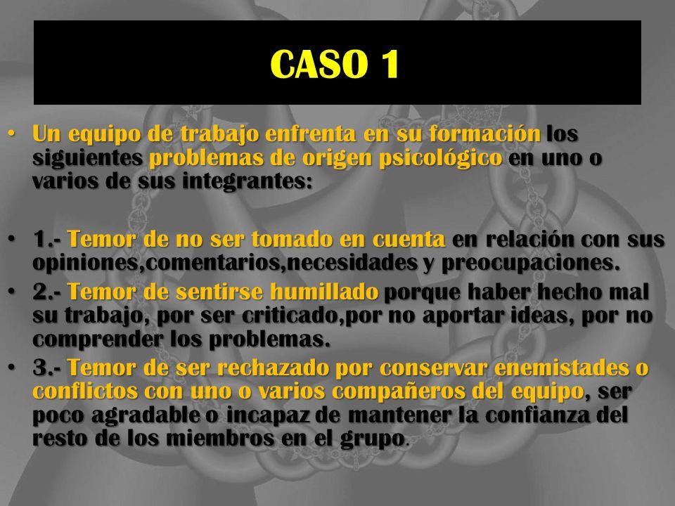 CASO 1 Un equipo de trabajo enfrenta en su formación los siguientes problemas de origen psicológico en uno o varios de sus integrantes: