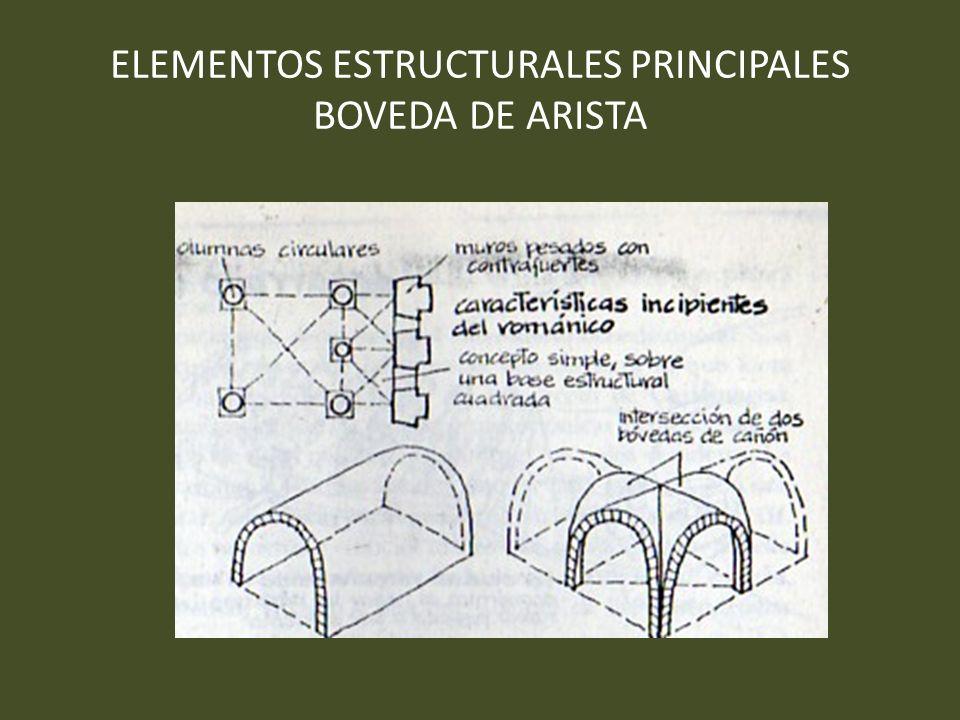 ELEMENTOS ESTRUCTURALES PRINCIPALES BOVEDA DE ARISTA