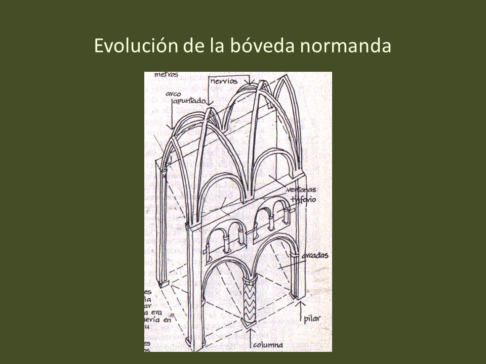 Evolución de la bóveda normanda