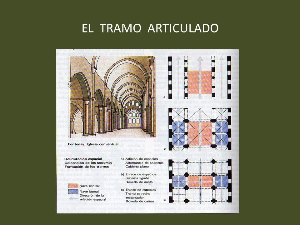 EL TRAMO ARTICULADO