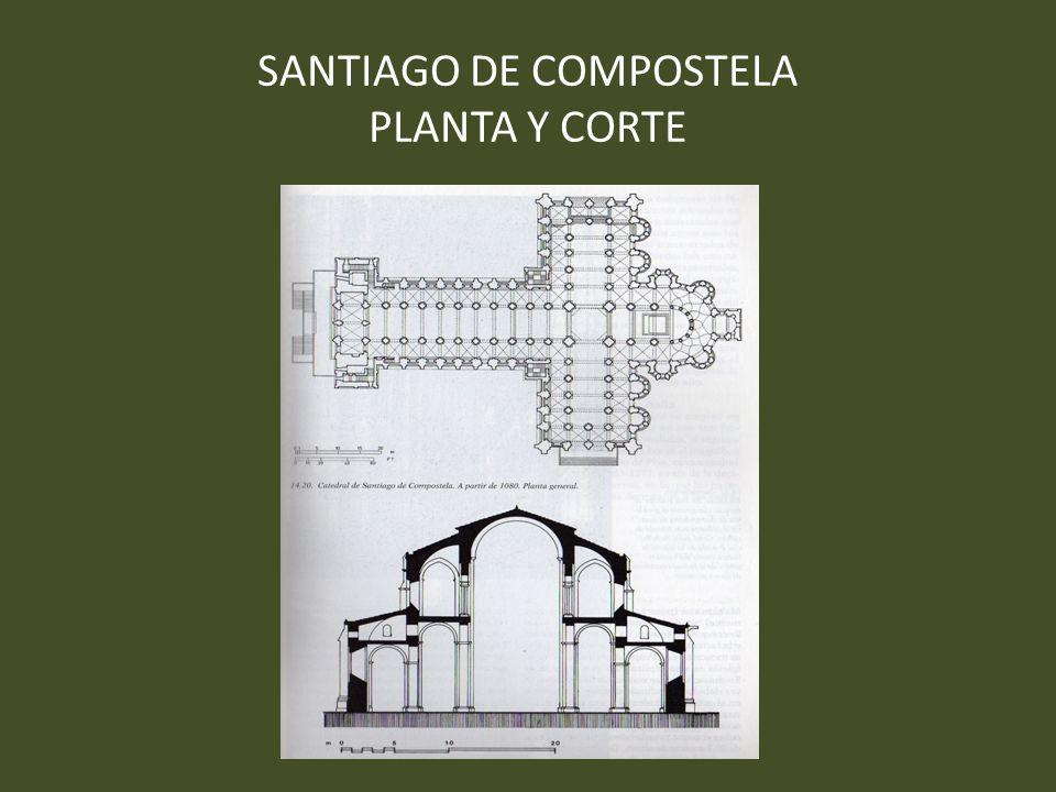 SANTIAGO DE COMPOSTELA PLANTA Y CORTE