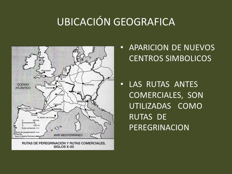 UBICACIÓN GEOGRAFICA APARICION DE NUEVOS CENTROS SIMBOLICOS