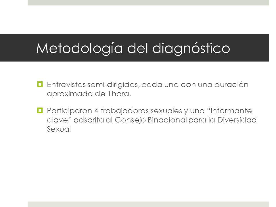 Metodología del diagnóstico
