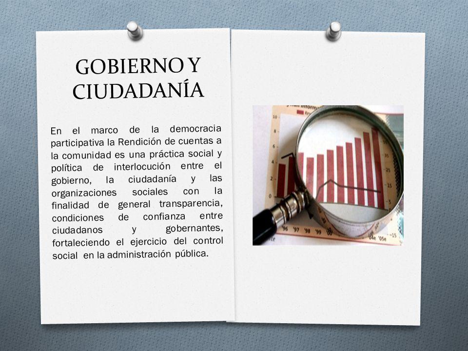 GOBIERNO Y CIUDADANÍA