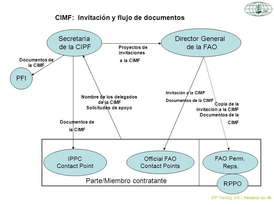 Nombre de los delegados CIMF: Invitación y flujo de documentos