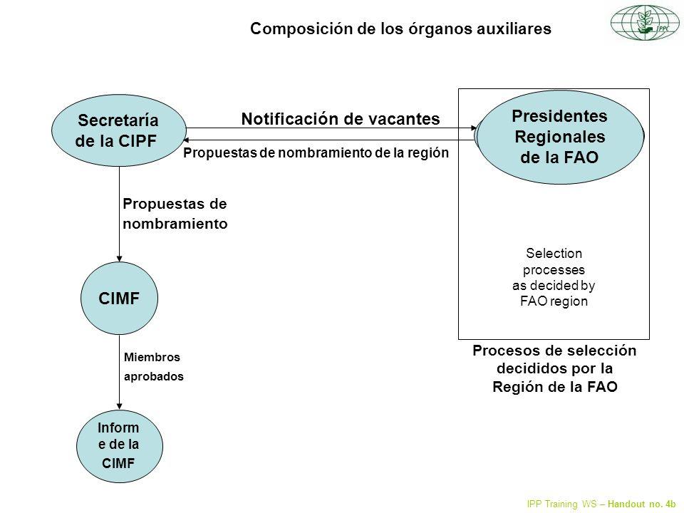 Propuestas de nombramiento de la región