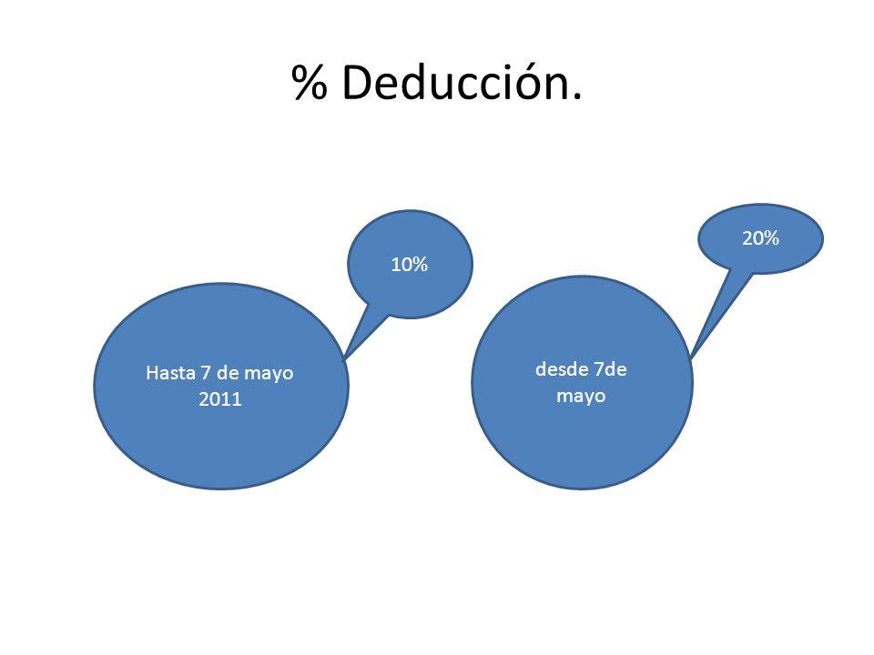 % Deducción. 20% 10% desde 7de mayo Hasta 7 de mayo 2011
