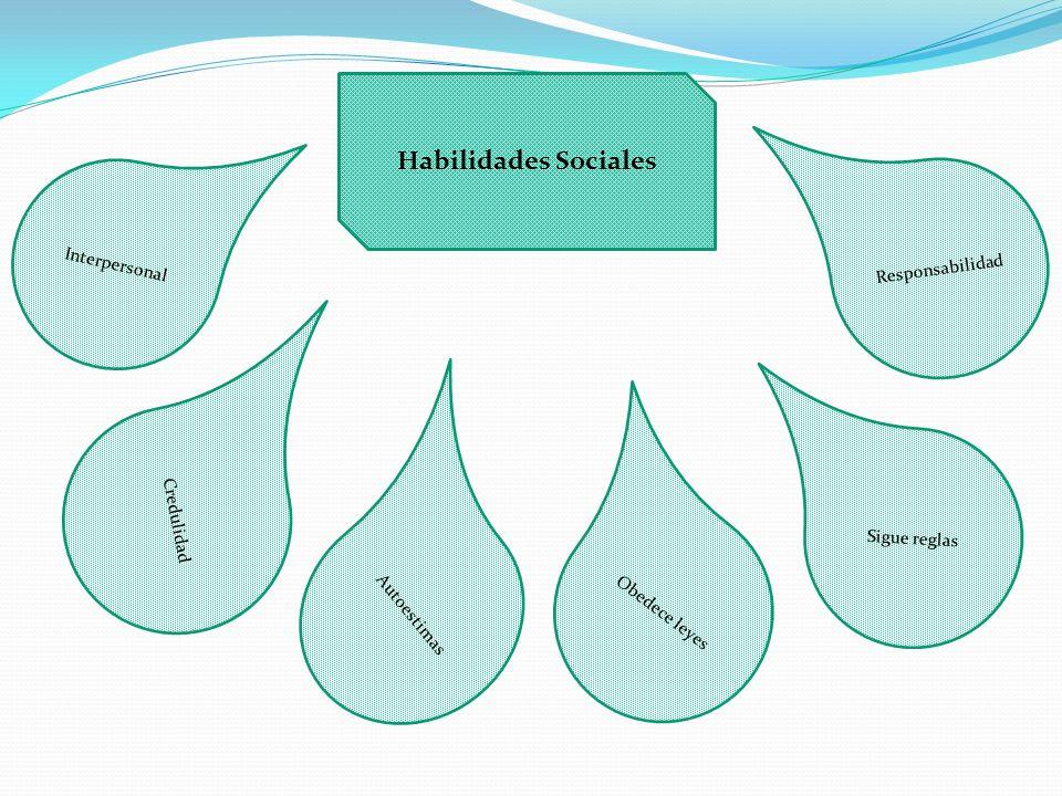 Habilidades Sociales Interpersonal Responsabilidad Credulidad