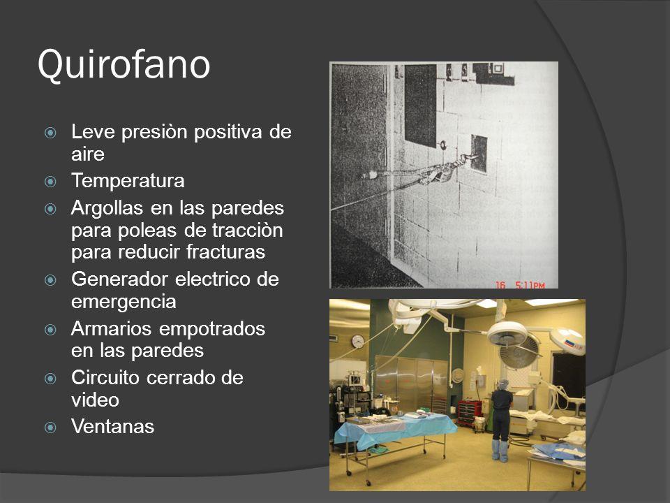 Quirofano Leve presiòn positiva de aire Temperatura