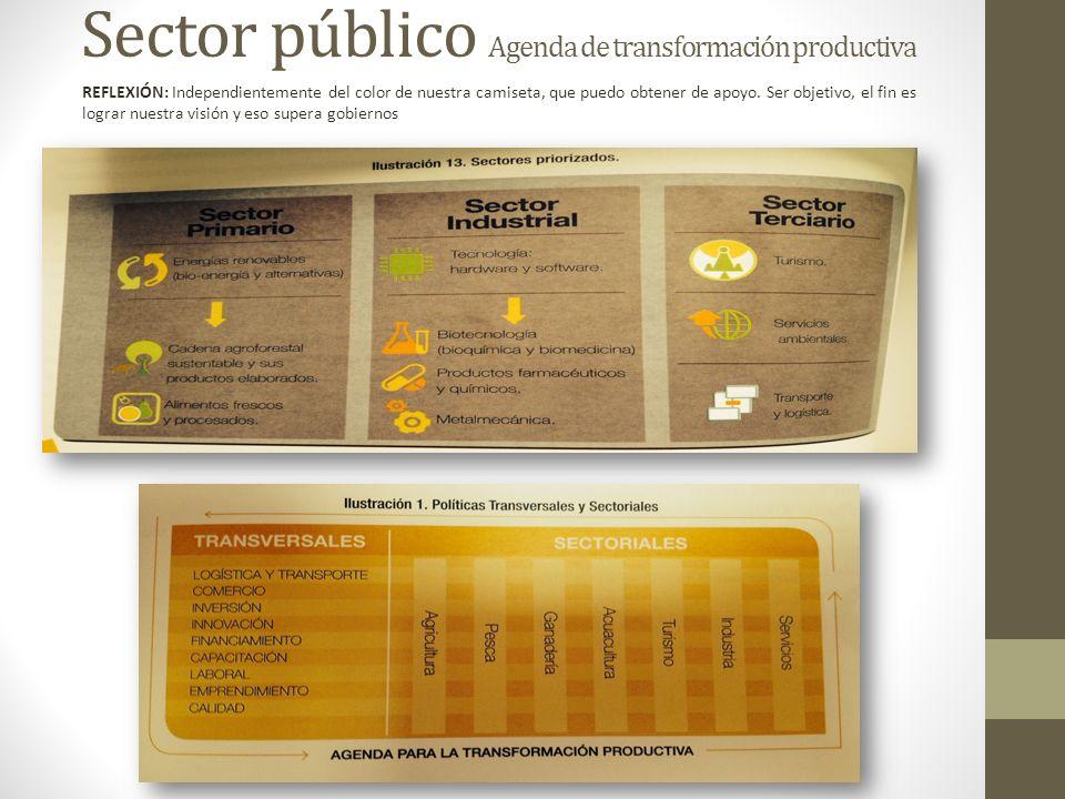 Sector público Agenda de transformación productiva
