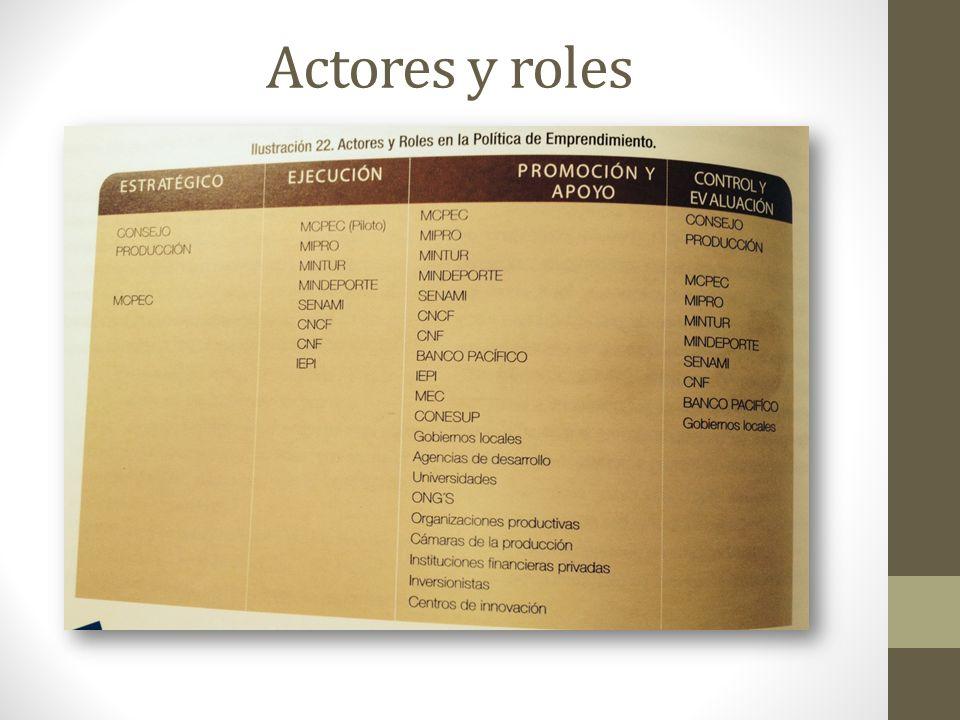 Actores y roles