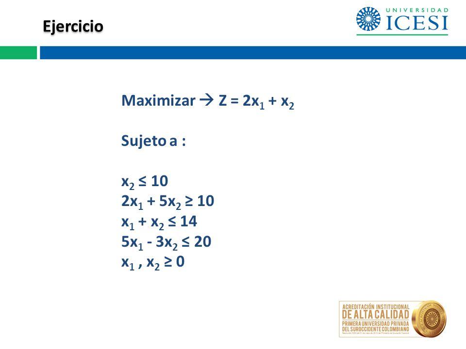 Ejercicio Maximizar  Z = 2x1 + x2 Sujeto a : x2 ≤ 10 2x1 + 5x2 ≥ 10