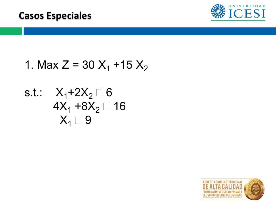 1. Max Z = 30 X1 +15 X2 s.t.: X1+2X2 £ 6 4X1 +8X2 £ 16 X1 ³ 9
