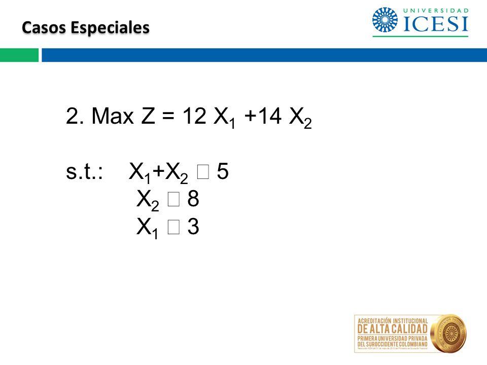 Casos Especiales 2. Max Z = 12 X1 +14 X2 s.t.: X1+X2 ³ 5 X2 £ 8 X1 ³ 3