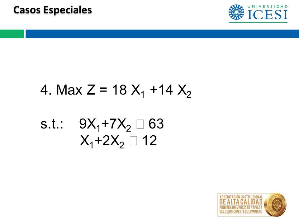 Casos Especiales 4. Max Z = 18 X1 +14 X2 s.t.: 9X1+7X2 £ 63 X1+2X2 £ 12