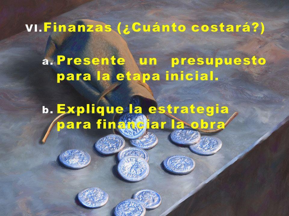 Finanzas (¿Cuánto costará )
