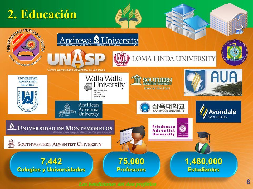 Colegios y Universidades Las bendiciones del don profético