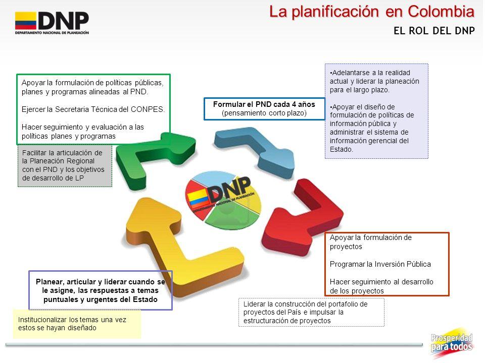 Formular el PND cada 4 años