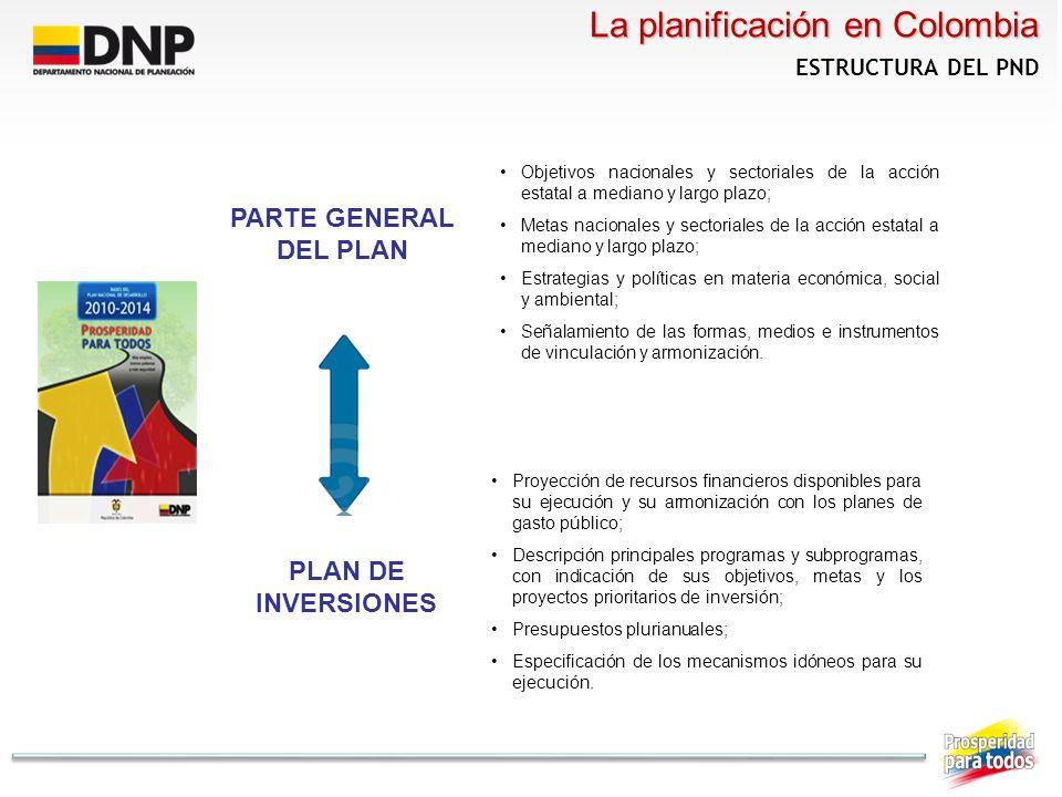 La planificación en Colombia