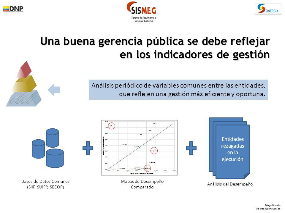 Una buena gerencia pública se debe reflejar en los indicadores de gestión