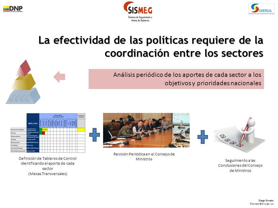 La efectividad de las políticas requiere de la coordinación entre los sectores