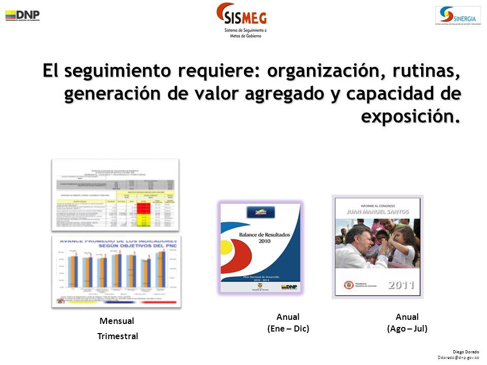 El seguimiento requiere: organización, rutinas, generación de valor agregado y capacidad de exposición.
