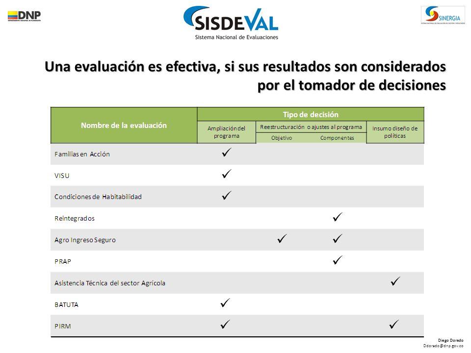Una evaluación es efectiva, si sus resultados son considerados por el tomador de decisiones