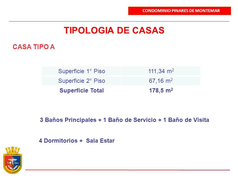 TIPOLOGIA DE CASAS CASA TIPO A Superficie 1° Piso 111,34 m2