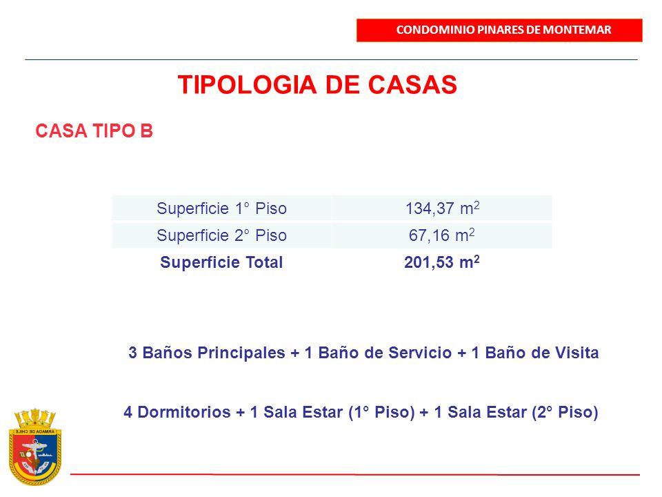 TIPOLOGIA DE CASAS CASA TIPO B Superficie 1° Piso 134,37 m2