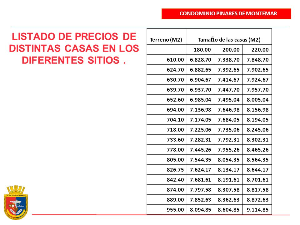 LISTADO DE PRECIOS DE DISTINTAS CASAS EN LOS DIFERENTES SITIOS .