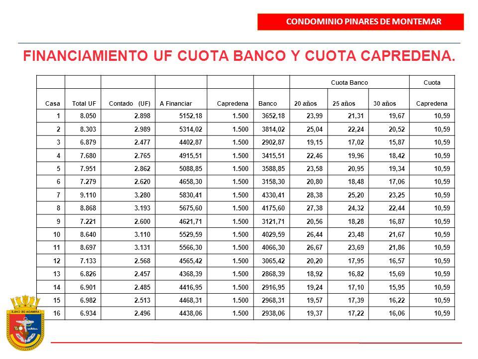 FINANCIAMIENTO UF CUOTA BANCO Y CUOTA CAPREDENA.