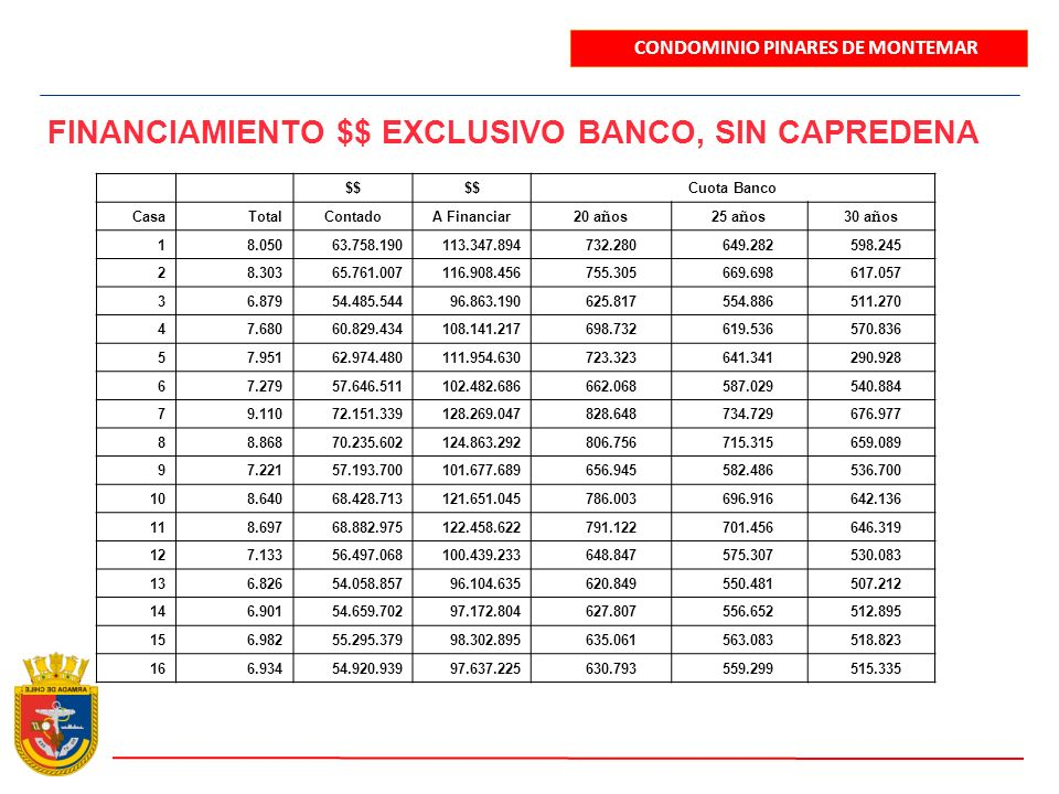 FINANCIAMIENTO $$ EXCLUSIVO BANCO, SIN CAPREDENA