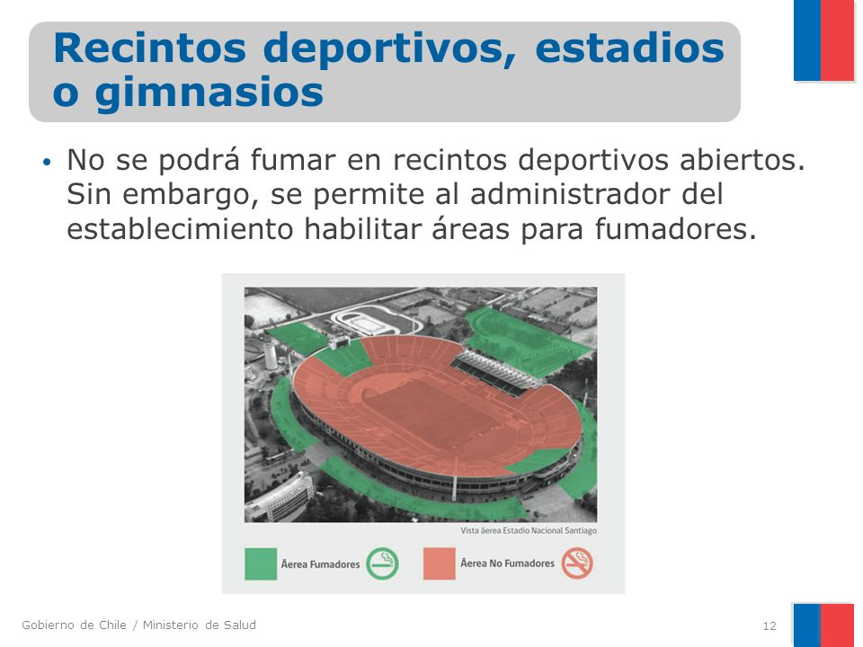 Recintos deportivos, estadios o gimnasios