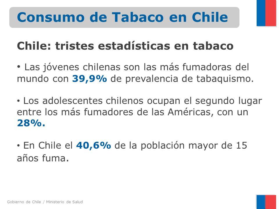 Consumo de Tabaco en Chile