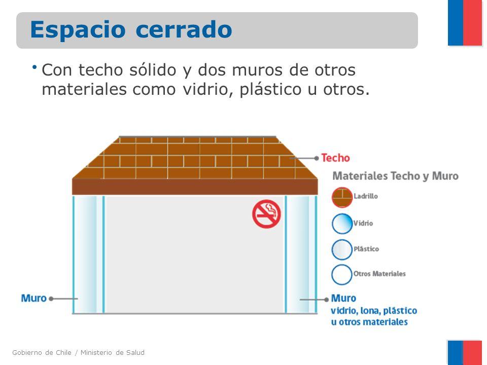 Espacio cerrado Con techo sólido y dos muros de otros materiales como vidrio, plástico u otros.