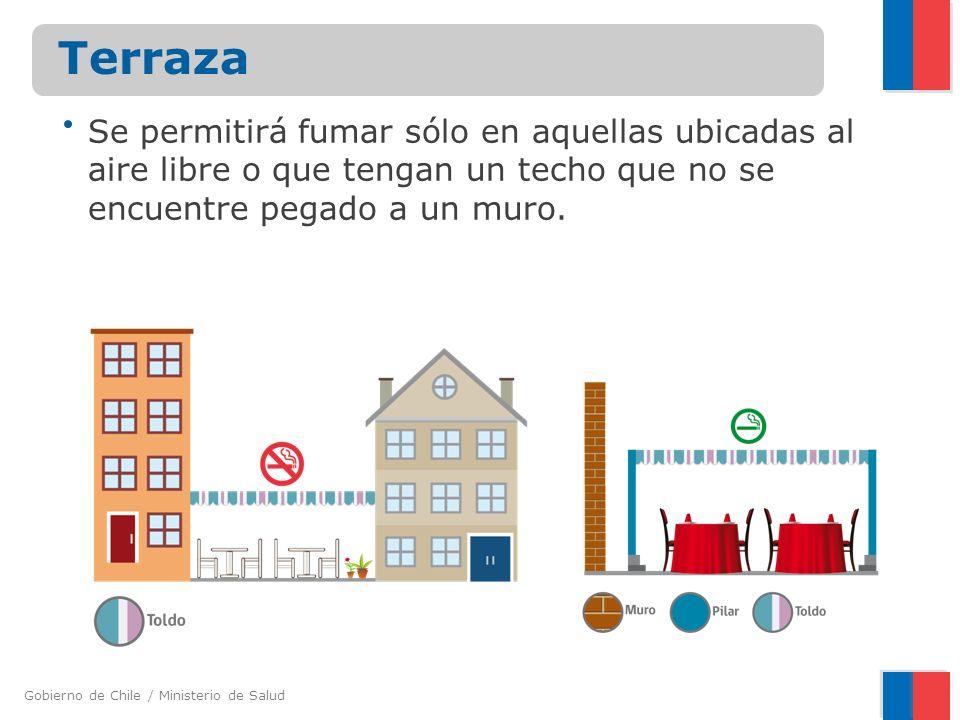 Terraza Se permitirá fumar sólo en aquellas ubicadas al aire libre o que tengan un techo que no se encuentre pegado a un muro.