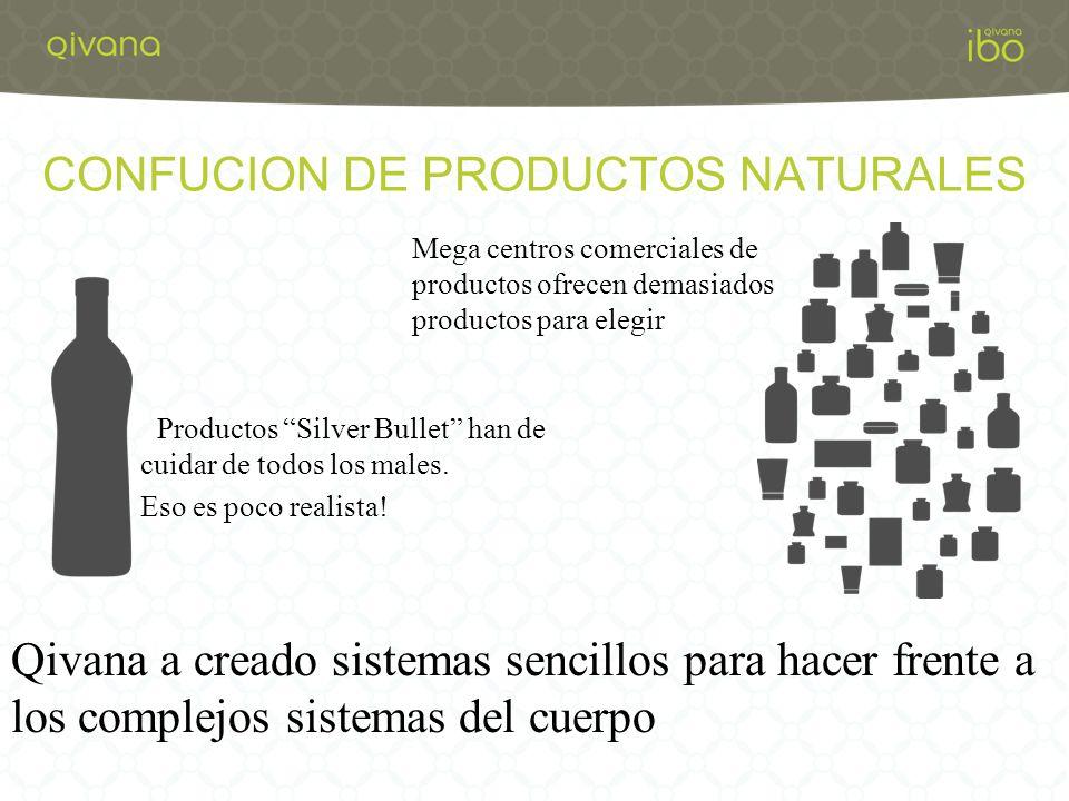 CONFUCION DE PRODUCTOS NATURALES