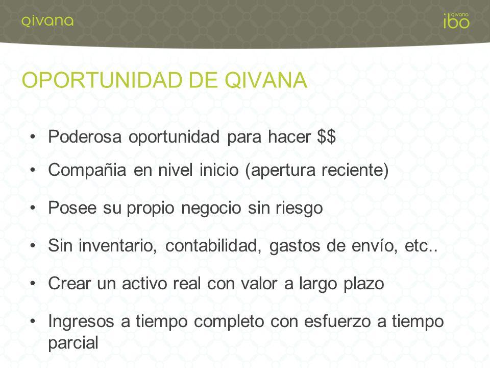 OPORTUNIDAD DE QIVANA Poderosa oportunidad para hacer $$