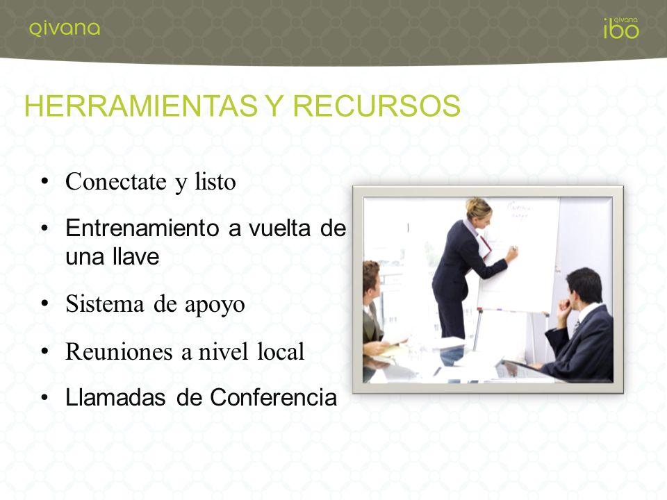 HERRAMIENTAS Y RECURSOS