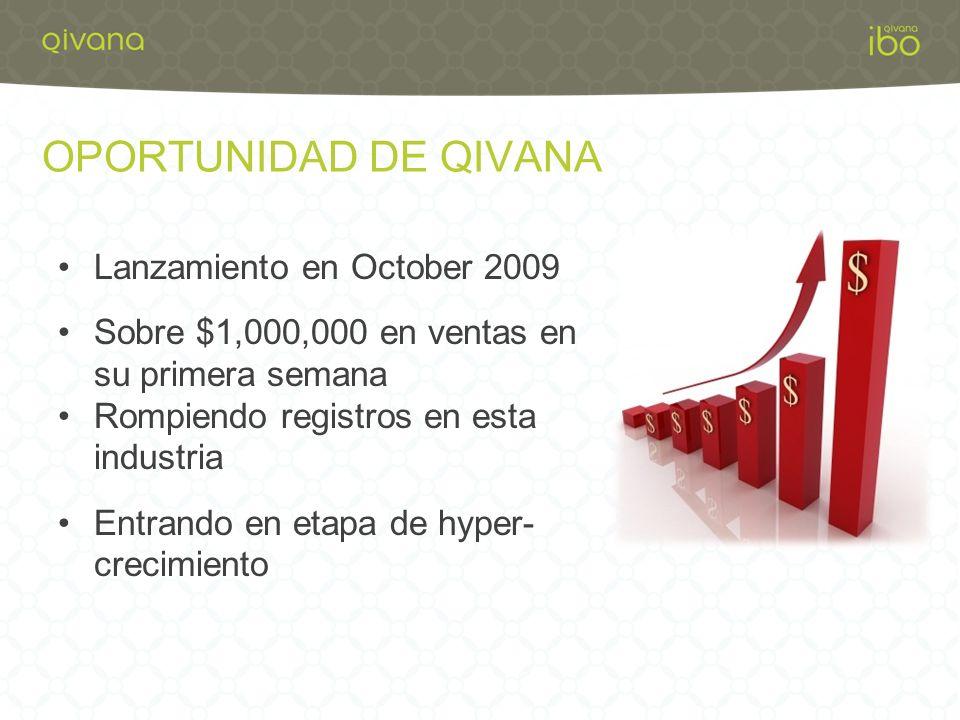 OPORTUNIDAD DE QIVANA Lanzamiento en October 2009