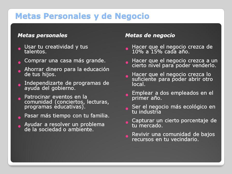 Metas Personales y de Negocio